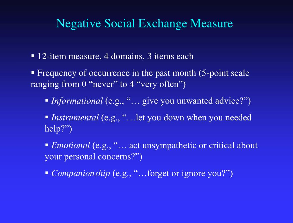 Negative Social Exchange Measure