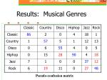 results musical genres