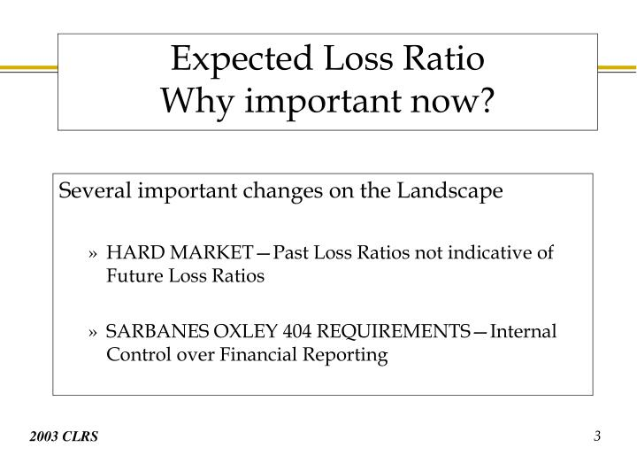 Expected loss ratio why important now