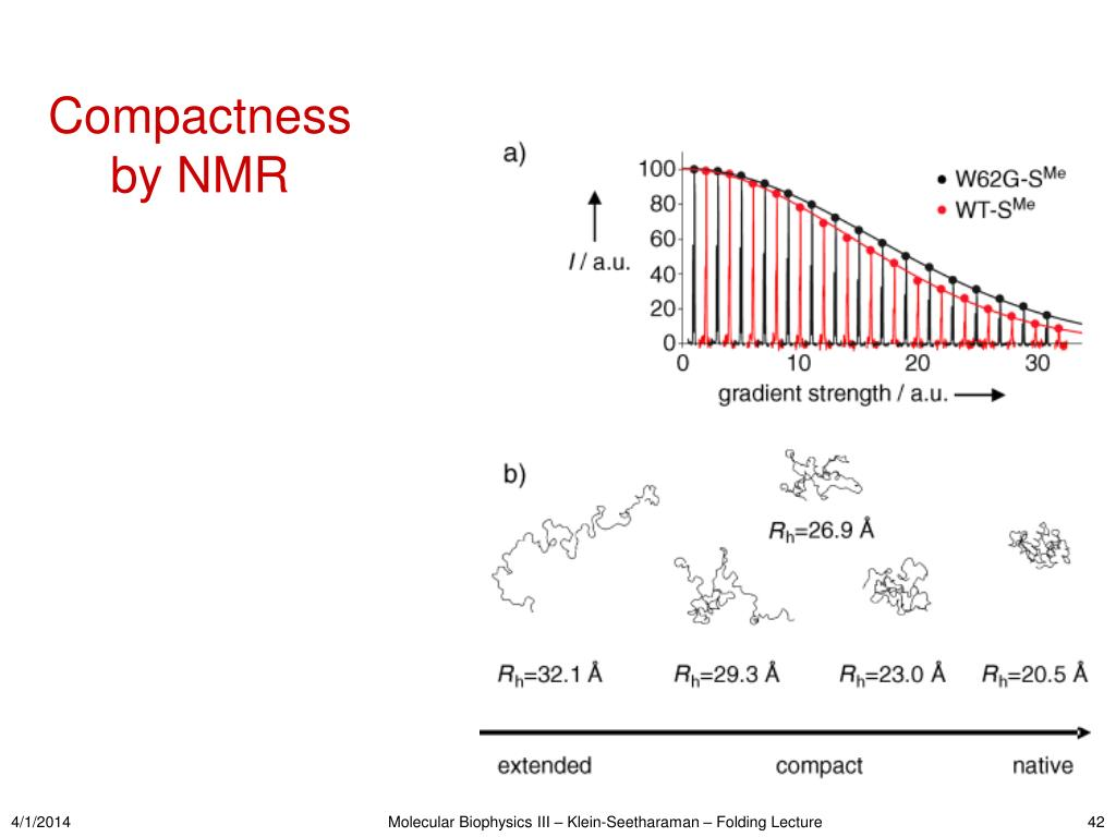 Compactness by NMR