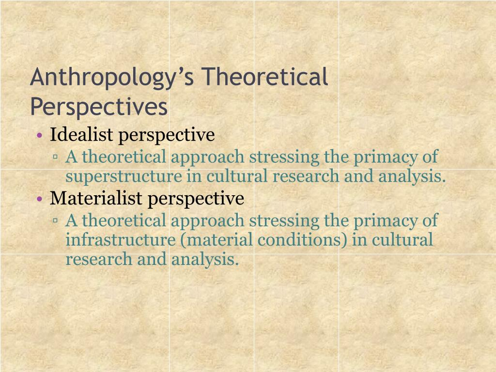 Anthropology's Theoretical Perspectives