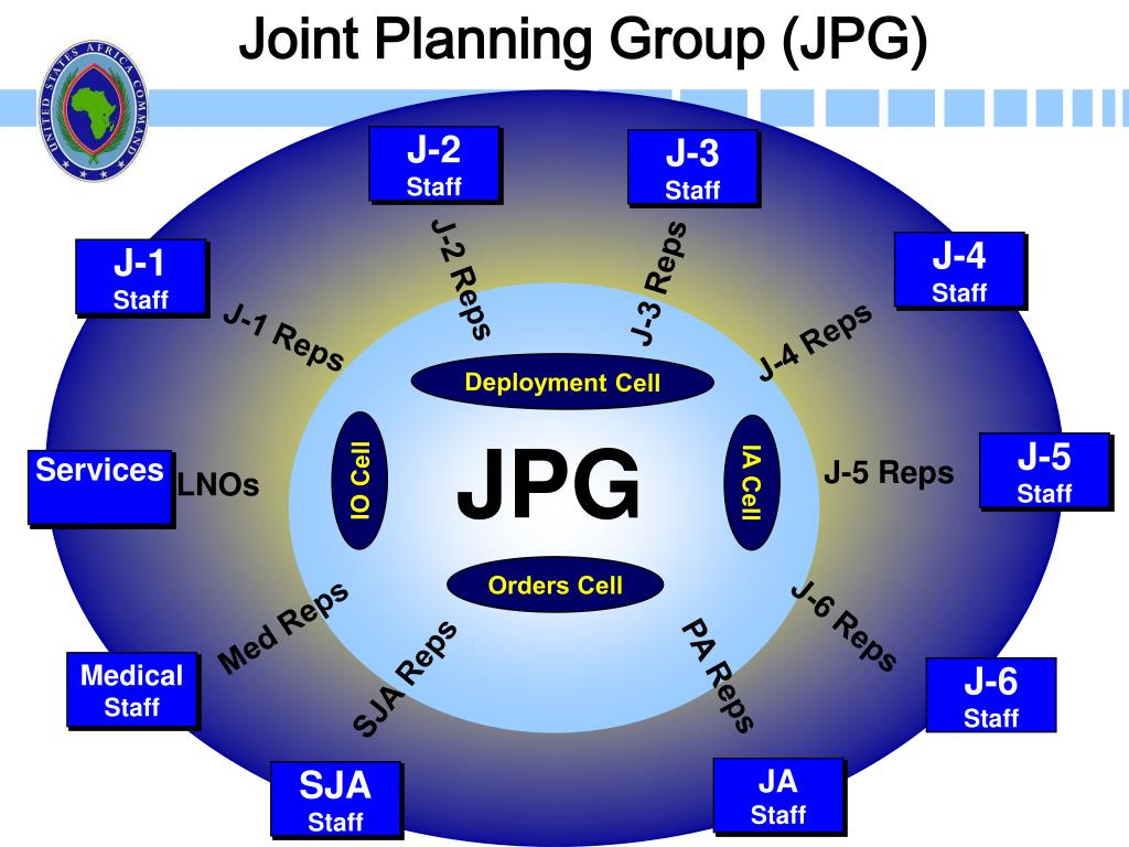 Joint Planning Group (JPG)