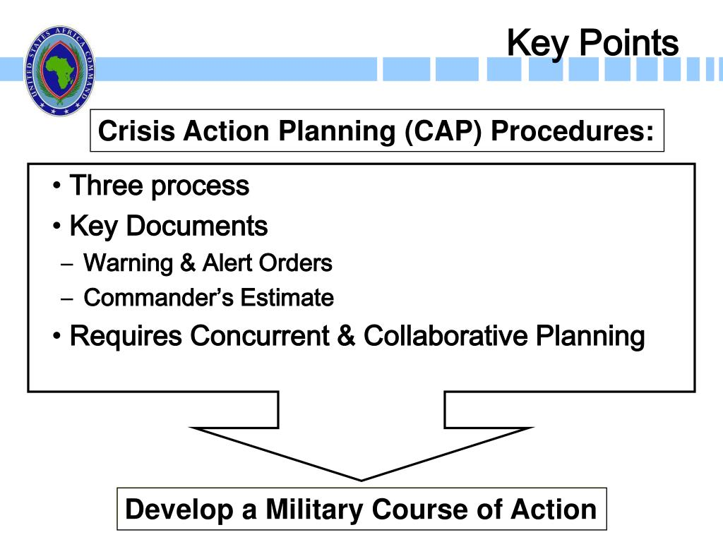 Develop a Military Course of Action