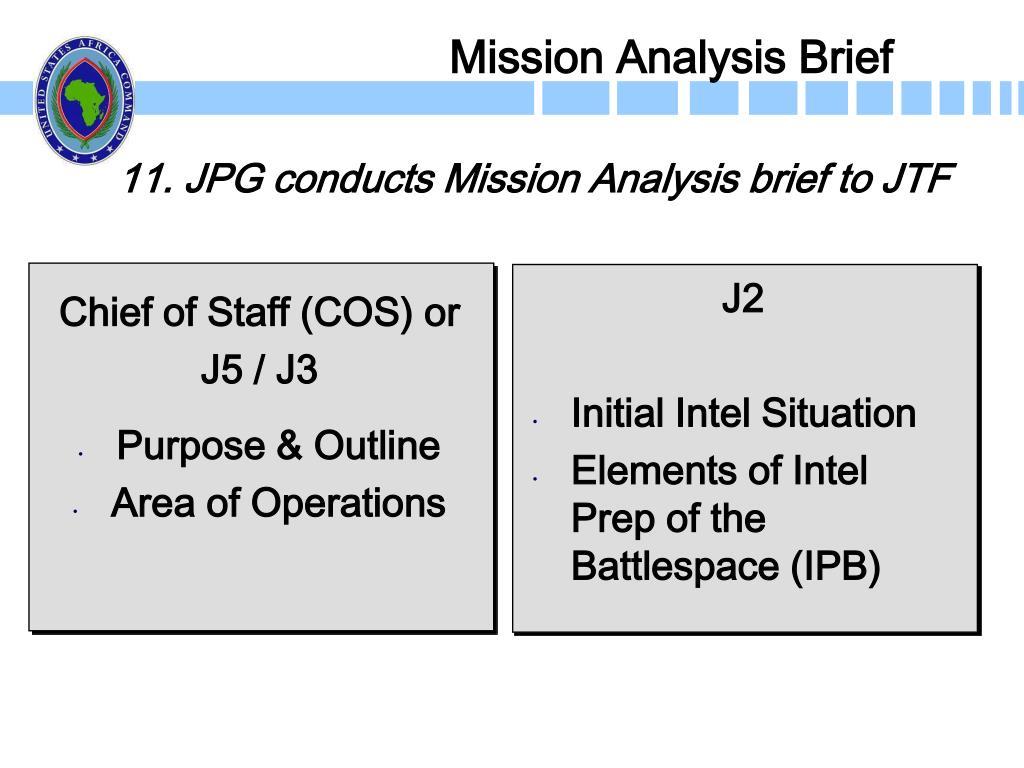 Mission Analysis Brief