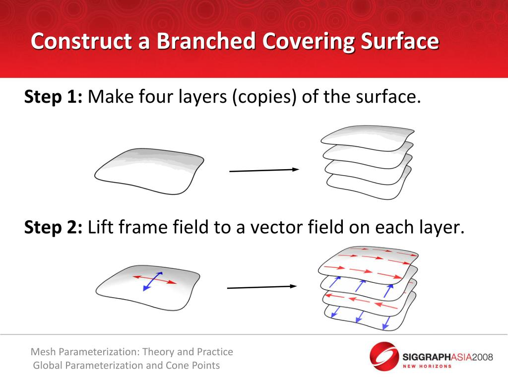Construct a Branched Covering Surface