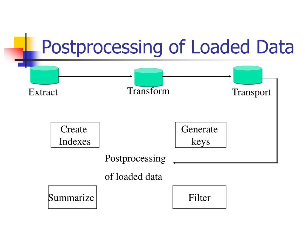 Postprocessing of Loaded Data
