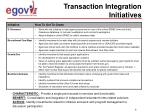 transaction integration initiatives