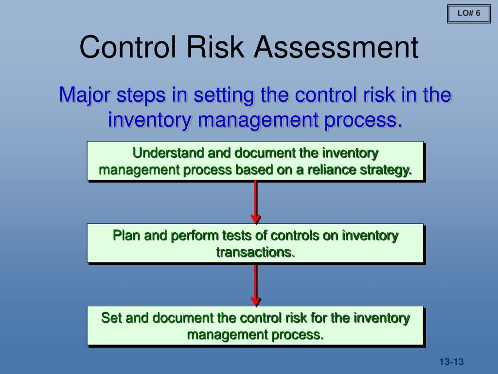 Plan and perform tests of controls on inventory transactions.