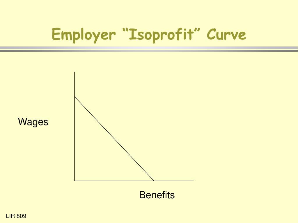 """Employer """"Isoprofit"""" Curve"""