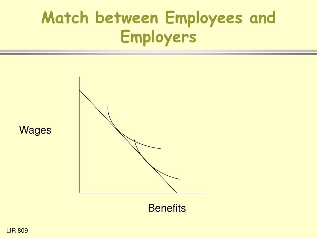Match between Employees and Employers