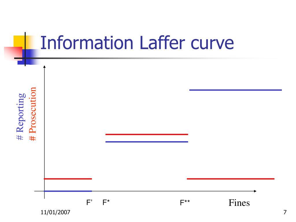 Information Laffer curve