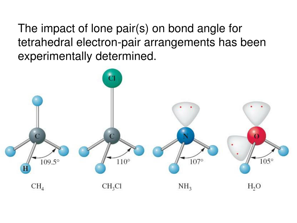 The impact of lone pair(s) on bond angle for tetrahedral electron-pair arrangements has been experimentally determined.
