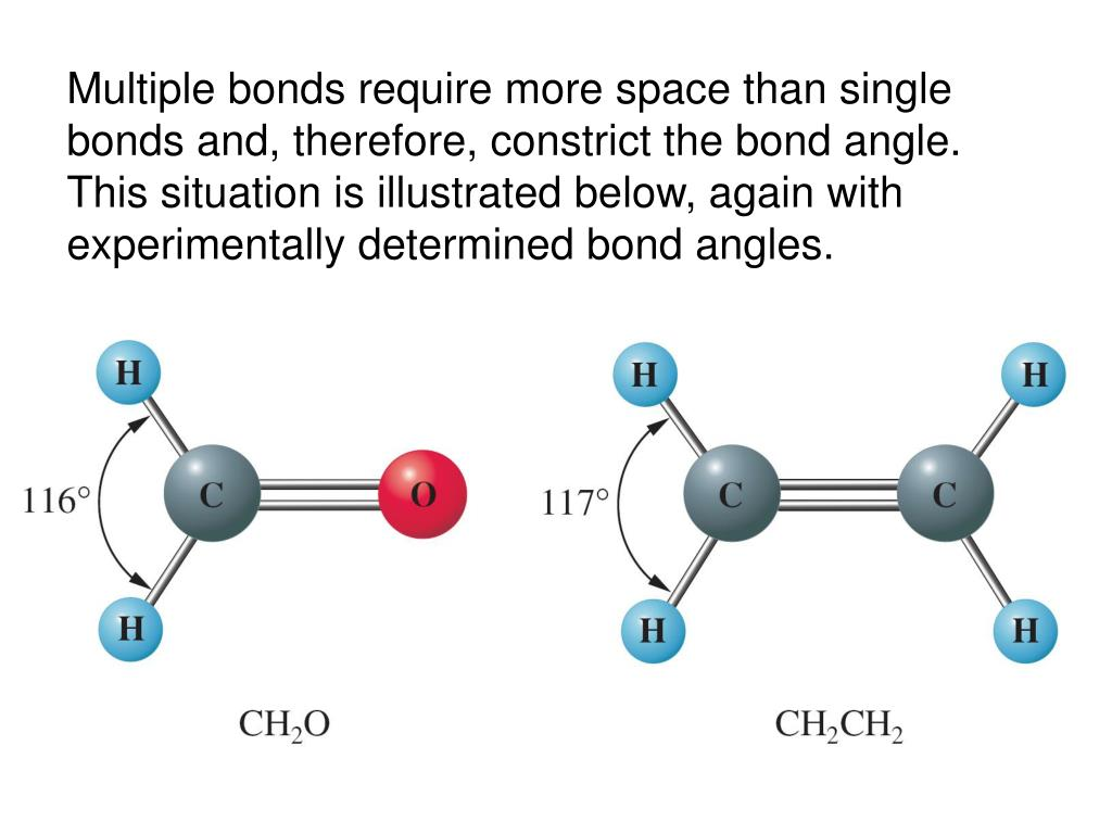 Multiple bonds require more space than single bonds and, therefore, constrict the bond angle. This situation is illustrated below, again with experimentally determined bond angles.