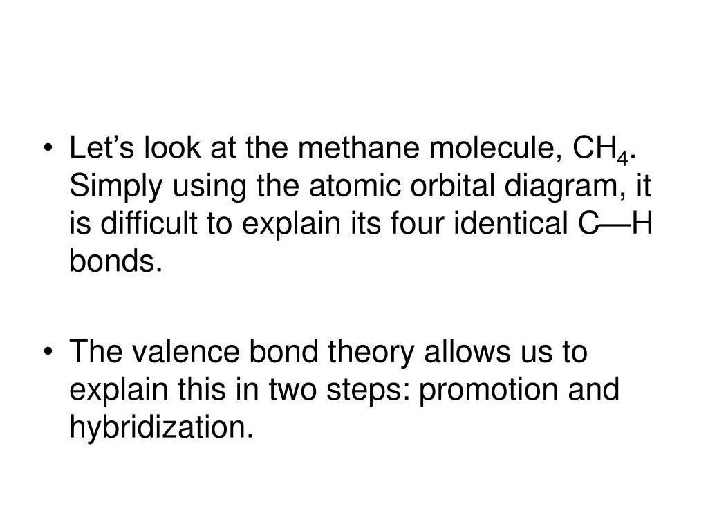 Let's look at the methane molecule, CH