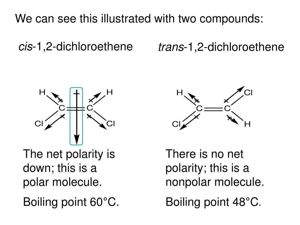 We can see this illustrated with two compounds: