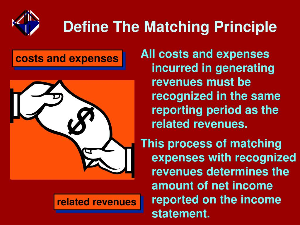 Define The Matching Principle