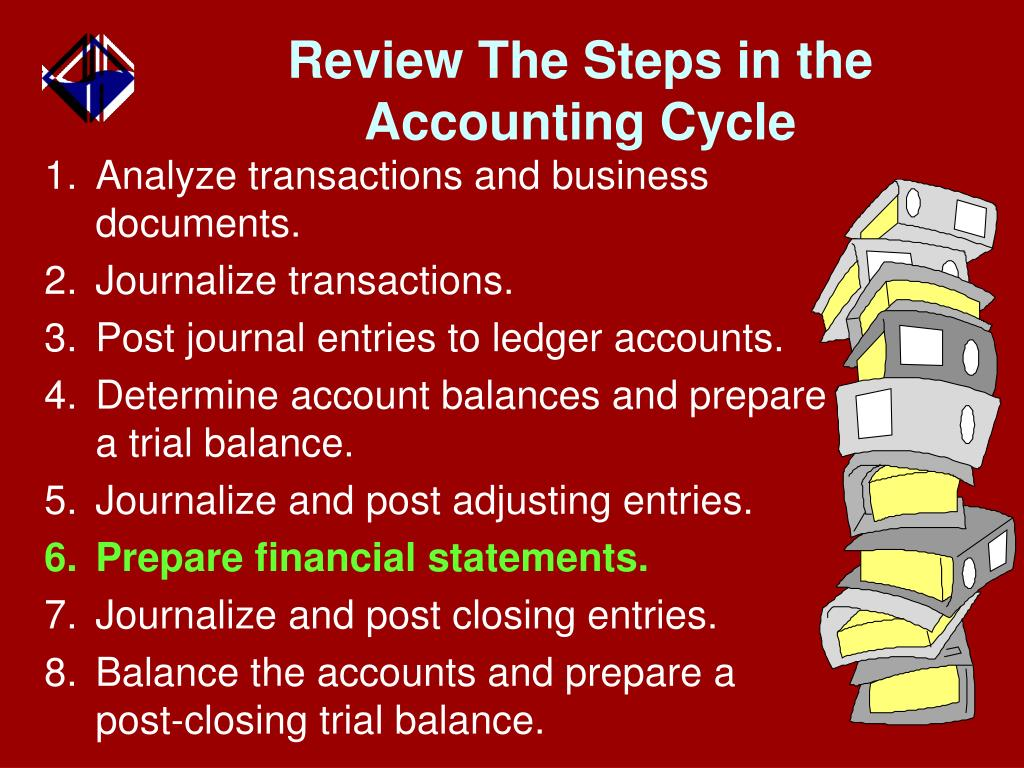 Review The Steps in the Accounting Cycle