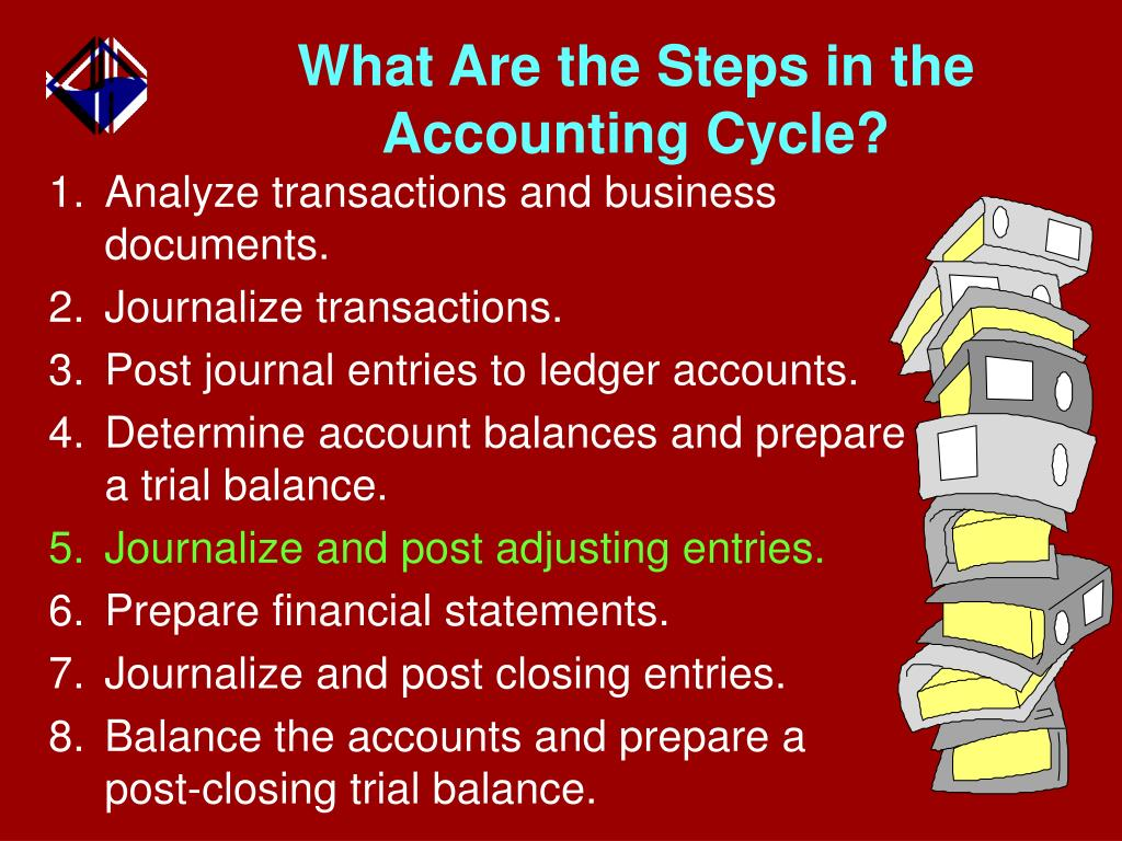 What Are the Steps in the Accounting Cycle?