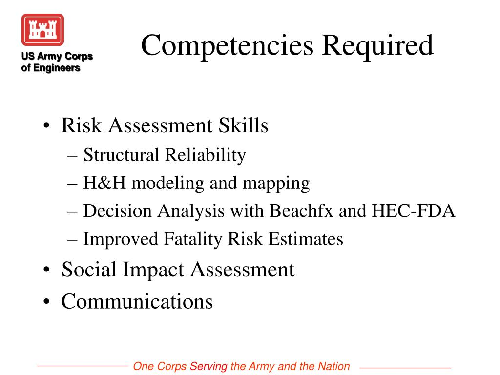 Competencies Required