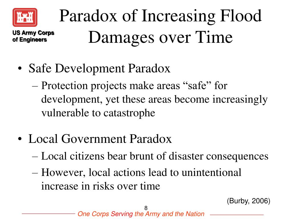 Paradox of Increasing Flood Damages over Time