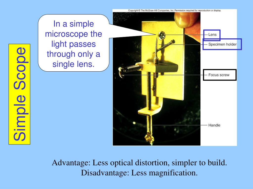 In a simple microscope the light passes through only a single lens.