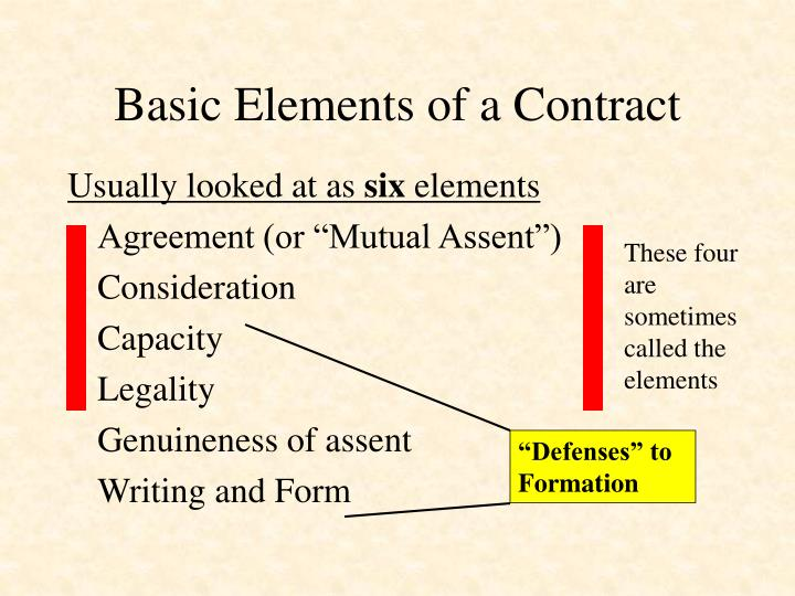 Basic elements of a contract