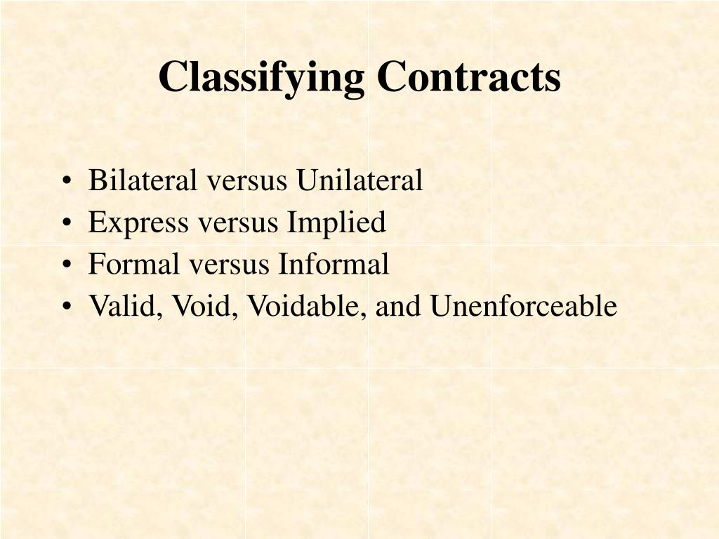 Classifying Contracts