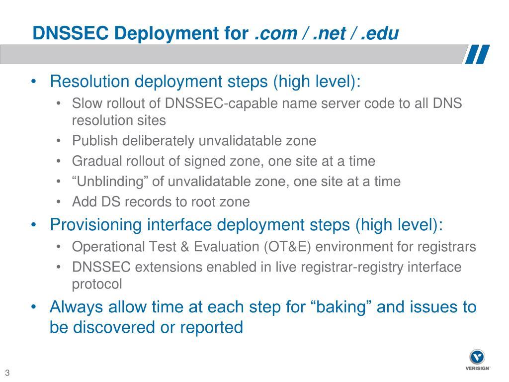 DNSSEC Deployment for