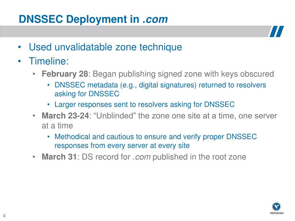 DNSSEC Deployment in .
