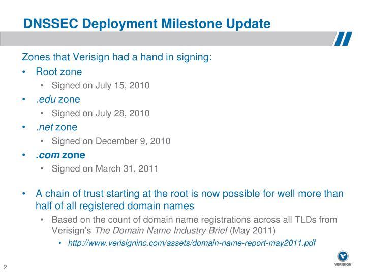 Dnssec deployment milestone update