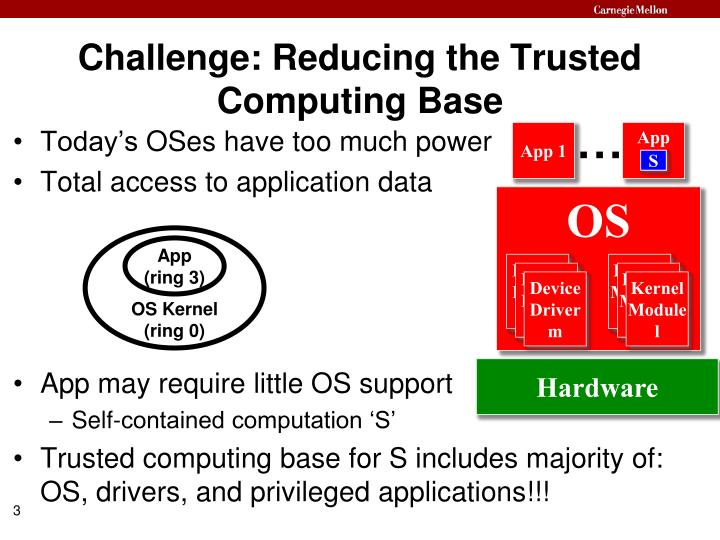 Challenge reducing the trusted computing base