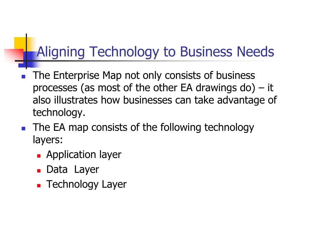 Aligning Technology to Business Needs