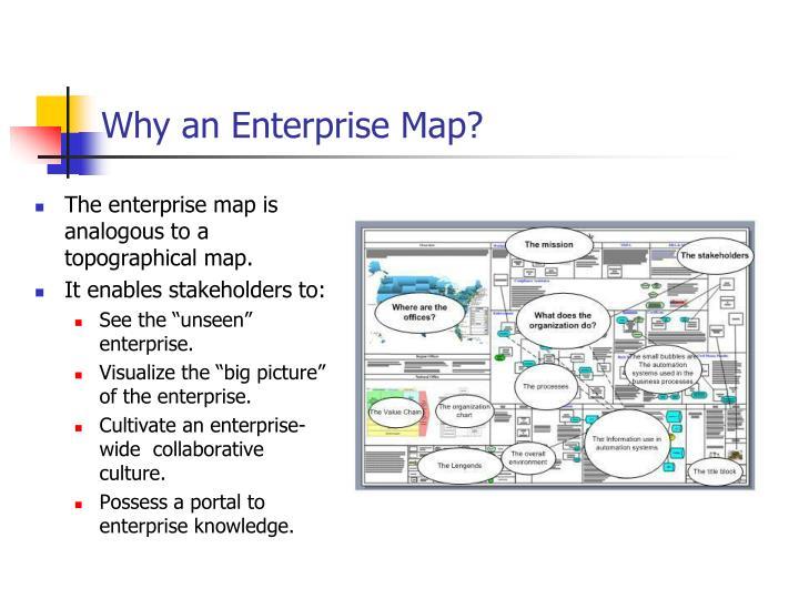 Why an Enterprise Map?