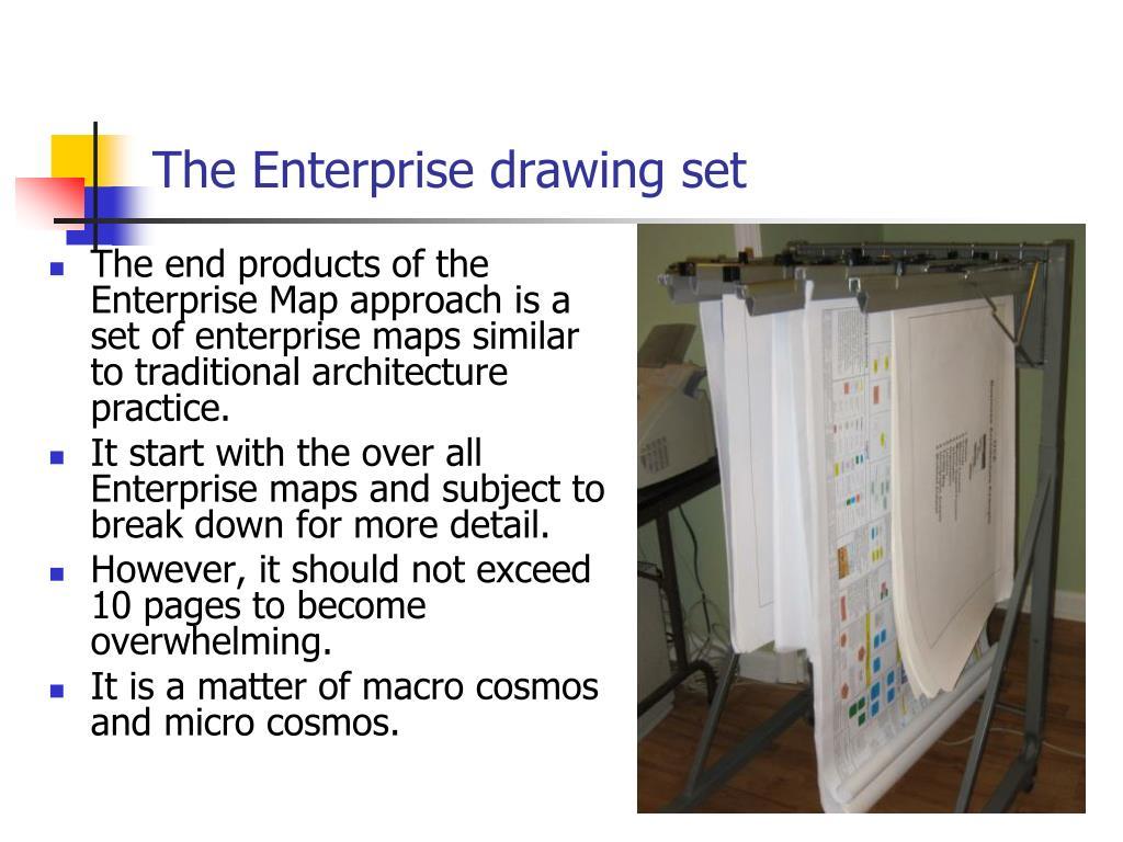 The Enterprise drawing set