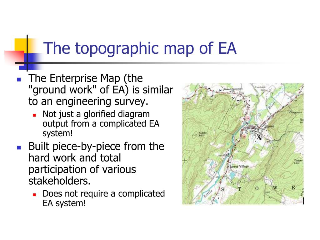 The topographic map of EA