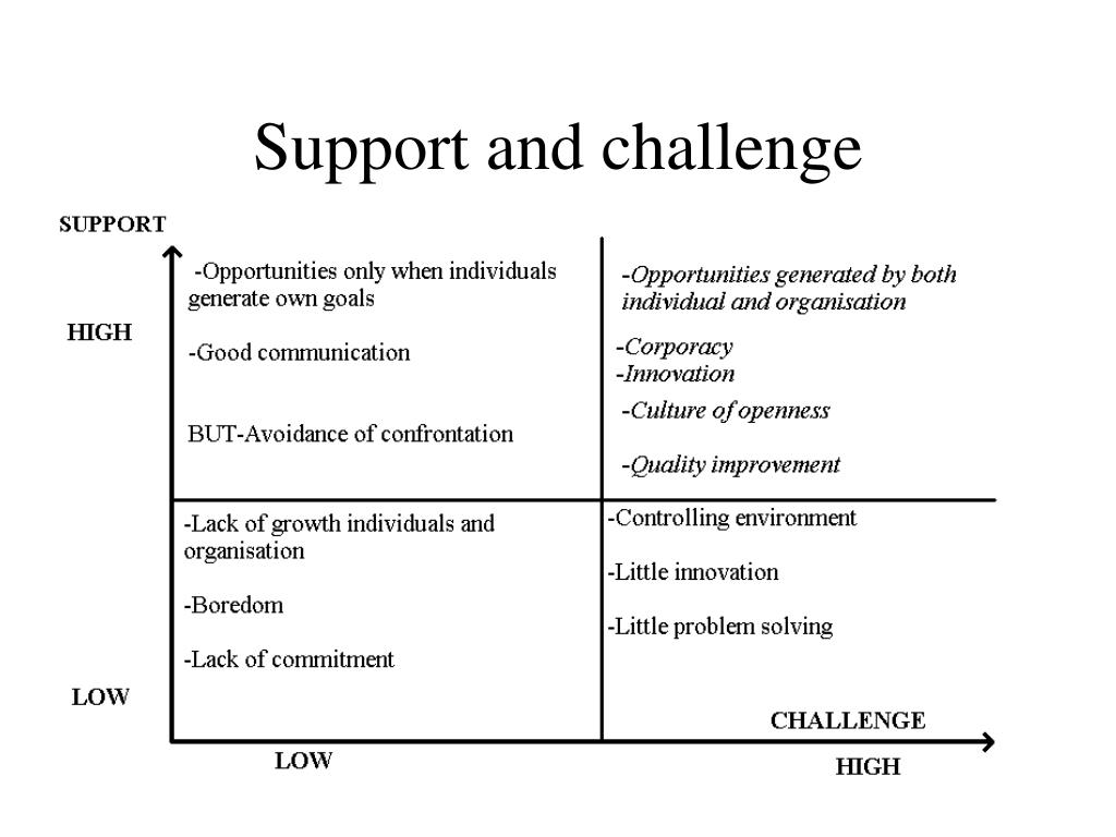 Support and challenge