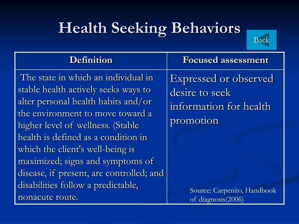 Health Seeking Behaviors