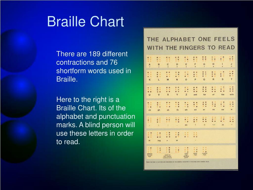 Braille Chart