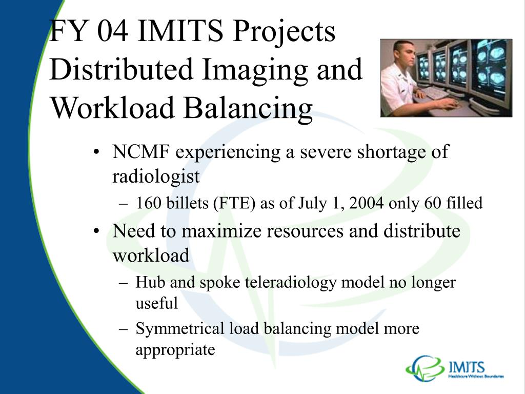 FY 04 IMITS Projects Distributed Imaging and Workload Balancing