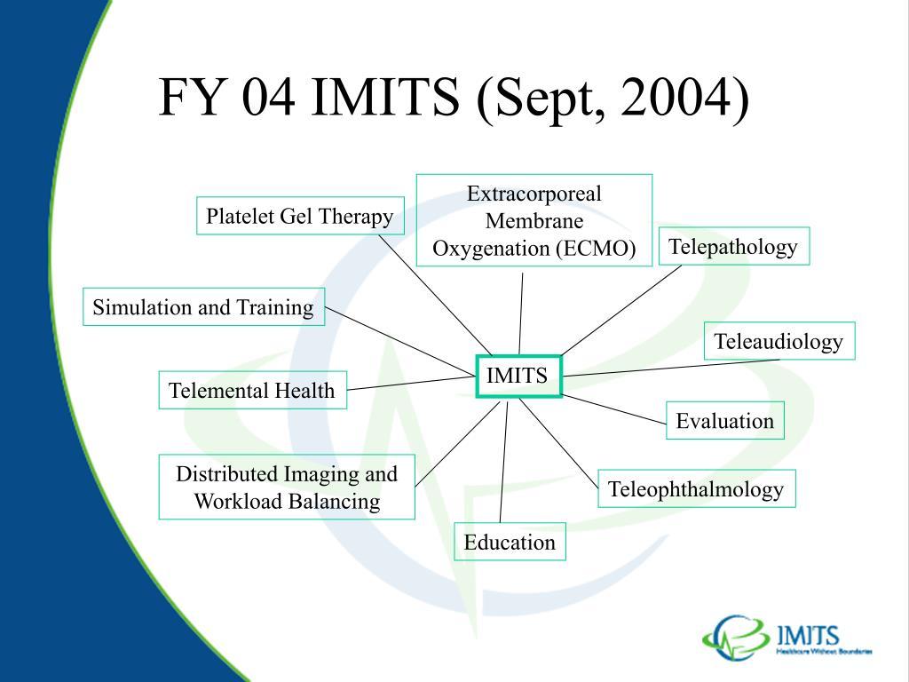 FY 04 IMITS (Sept, 2004)