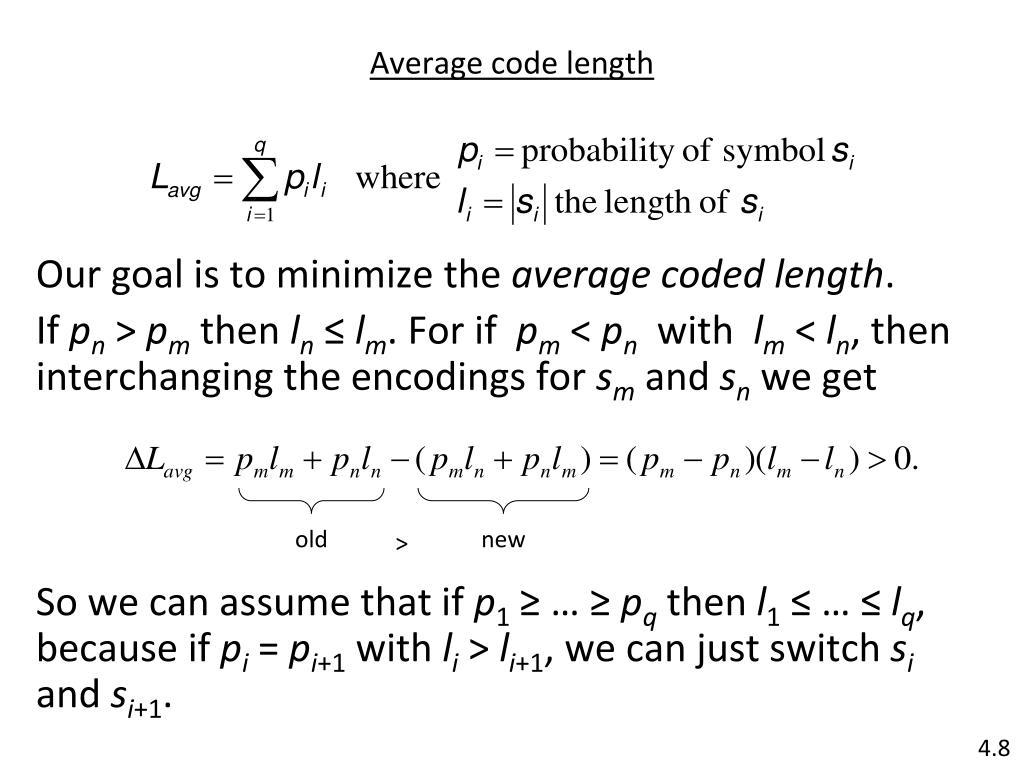 Average code length