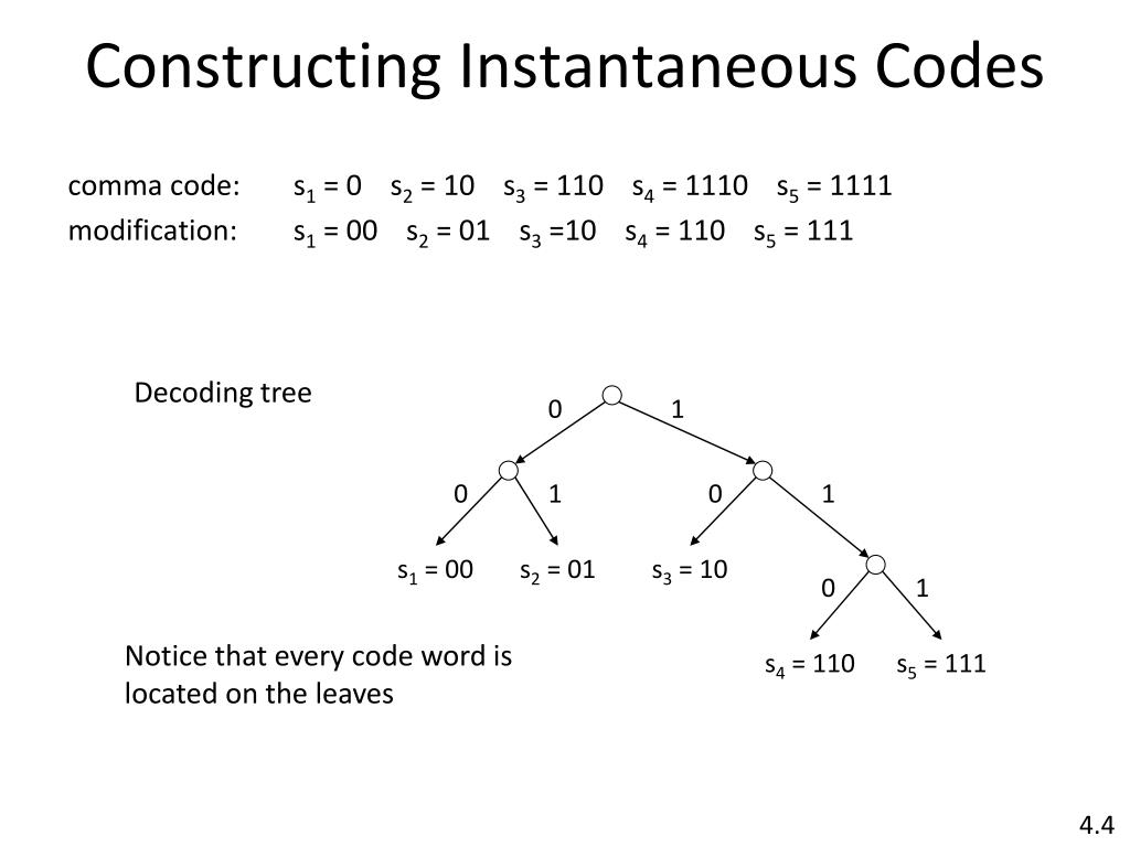 Constructing Instantaneous Codes