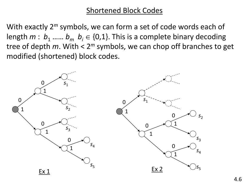 Shortened Block Codes