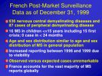 french post market surveillance data as of december 31 1999
