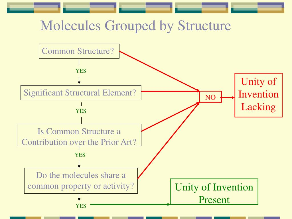 Molecules Grouped by Structure