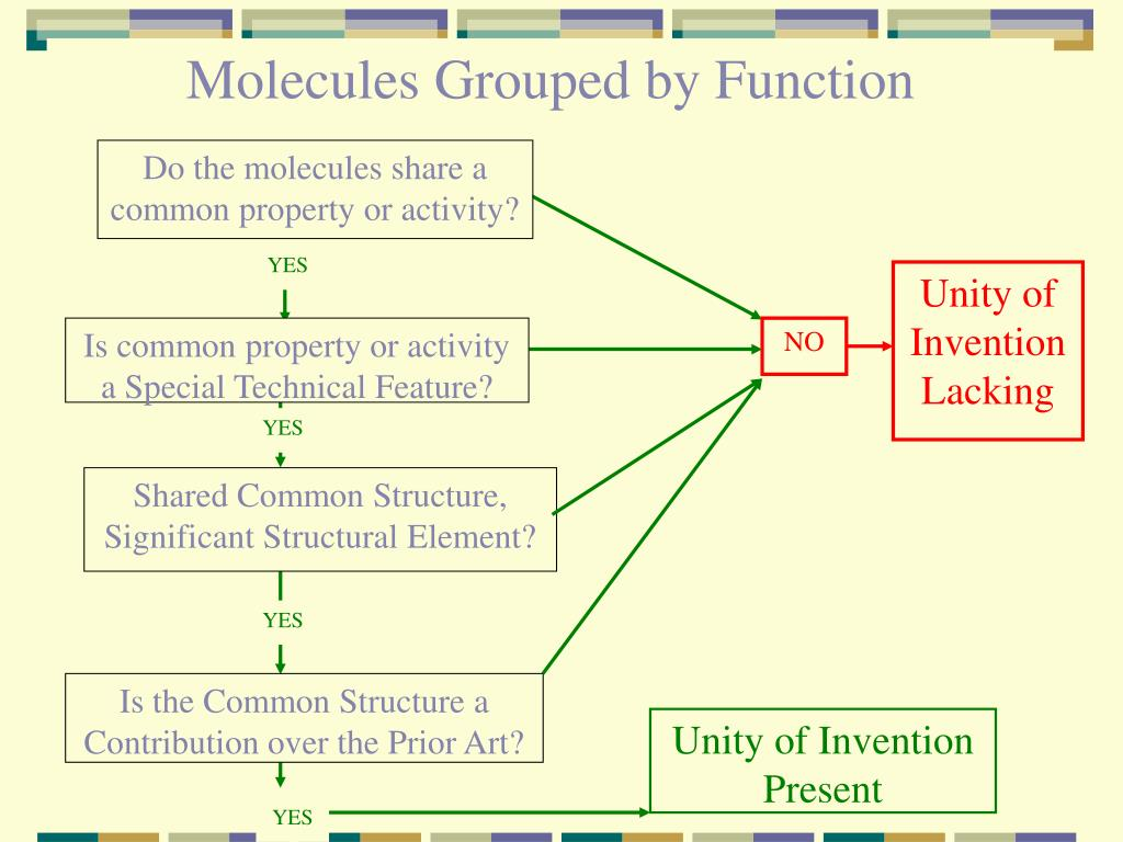 Molecules Grouped by Function