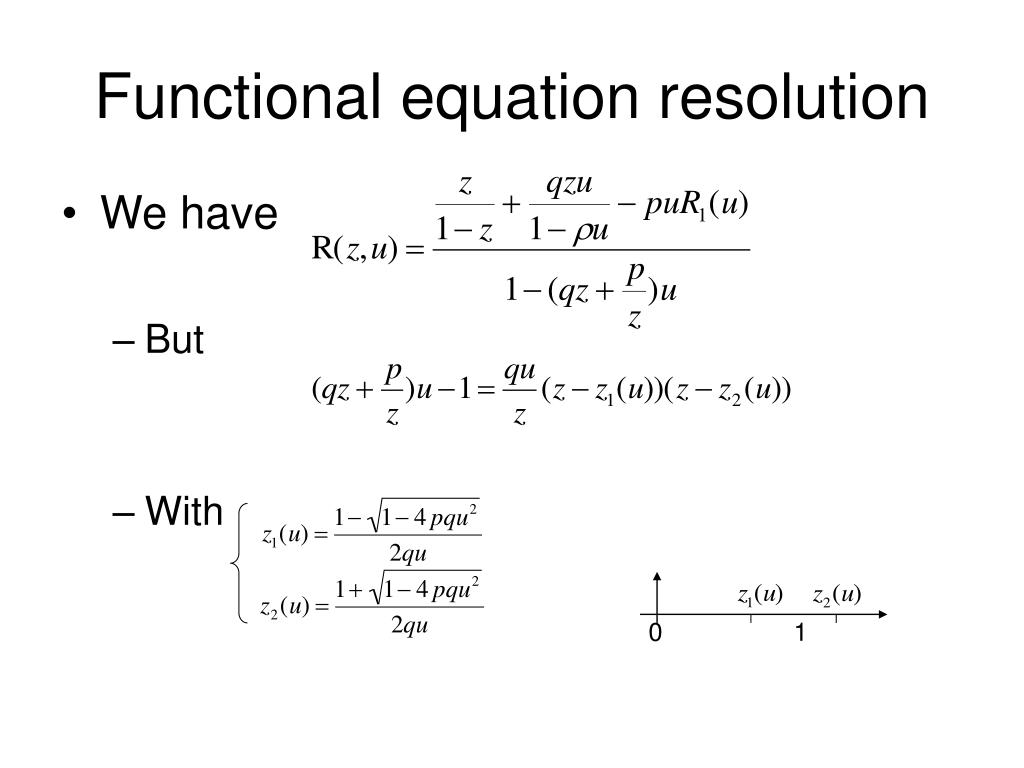 Functional equation resolution