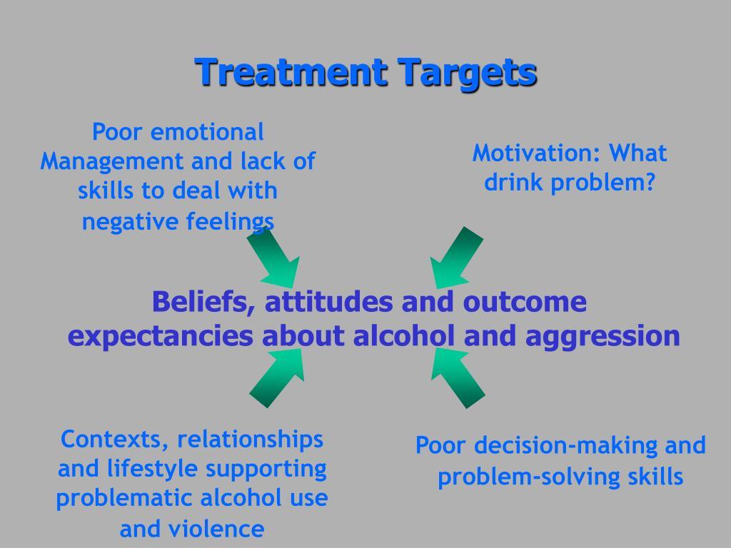 Treatment Targets