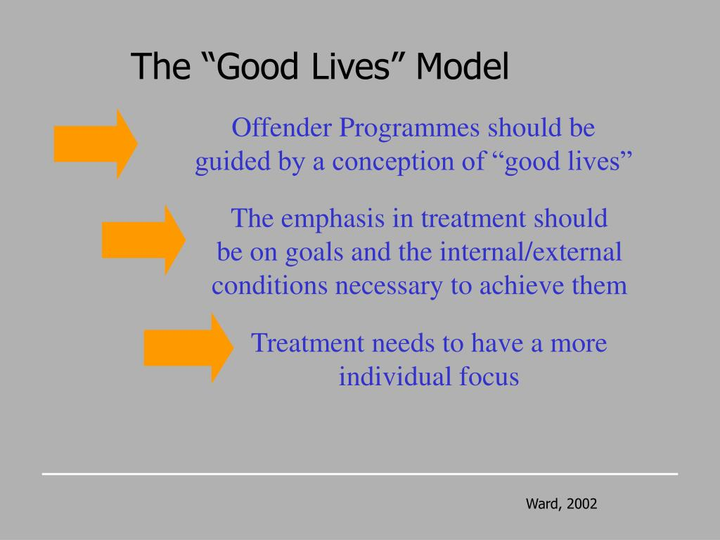 "The ""Good Lives"" Model"