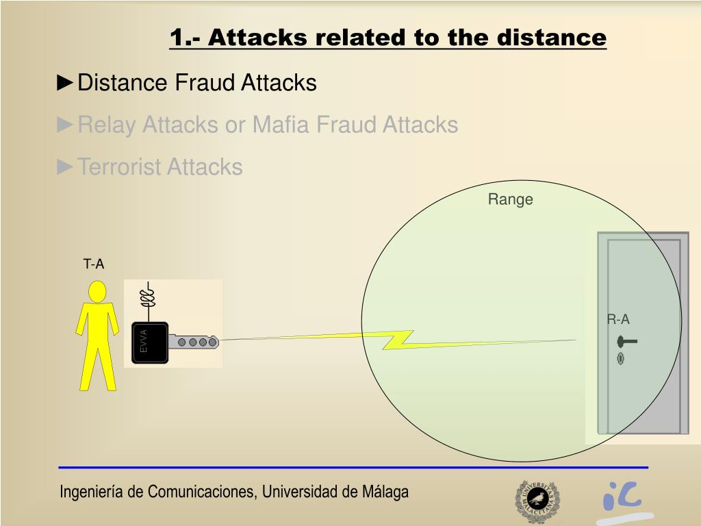 1.- Attacks related to the distance